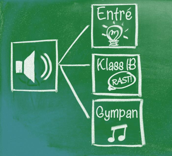 COBS levererar just nu en  l�sning till skolpersonal och elever i V�stmanland, med produkter f�r internkommunikation som �r anpassade f�r kritiska situationer och ger m�jlighet till riktade utrop.