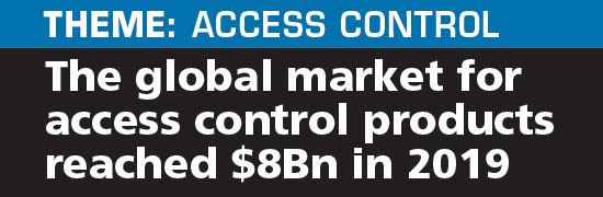 The global market for access control products reached $8Bn in 2019